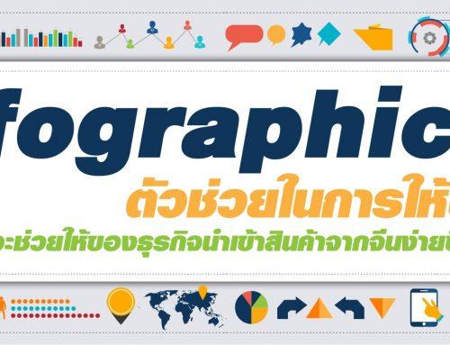 Infographic!! ตัวช่วยในการให้ข้อมูลที่จะให้ของธุรกิจนำเข้าสินค้าจากจีนง่ายขึ้น